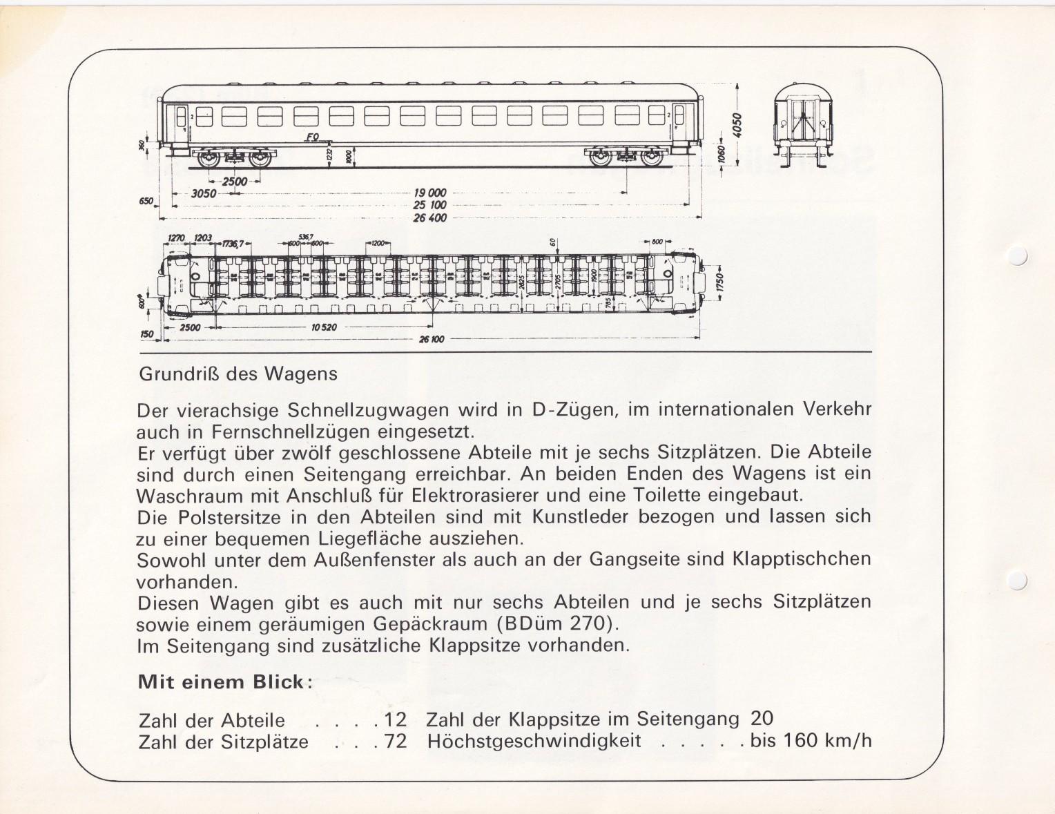 https://www.nullclub.de/hifo/Fahrzeuglexikon/Wagen12b.jpg