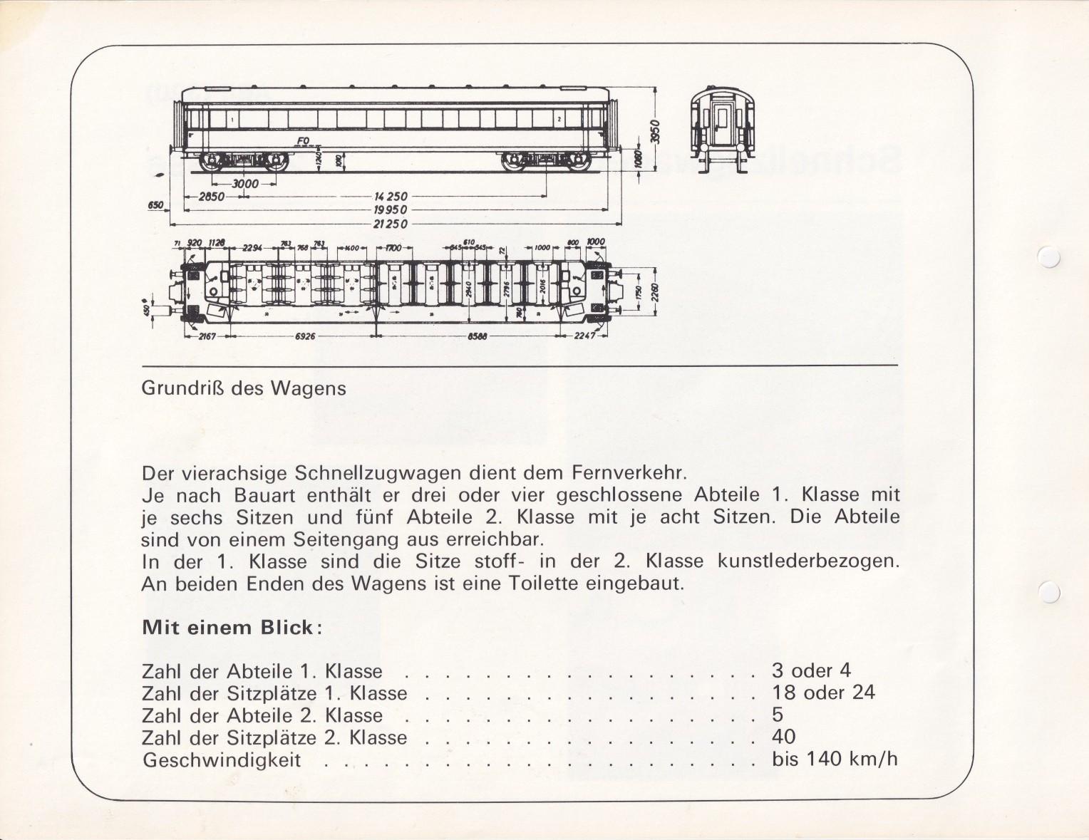 https://www.nullclub.de/hifo/Fahrzeuglexikon/Wagen14b.jpg