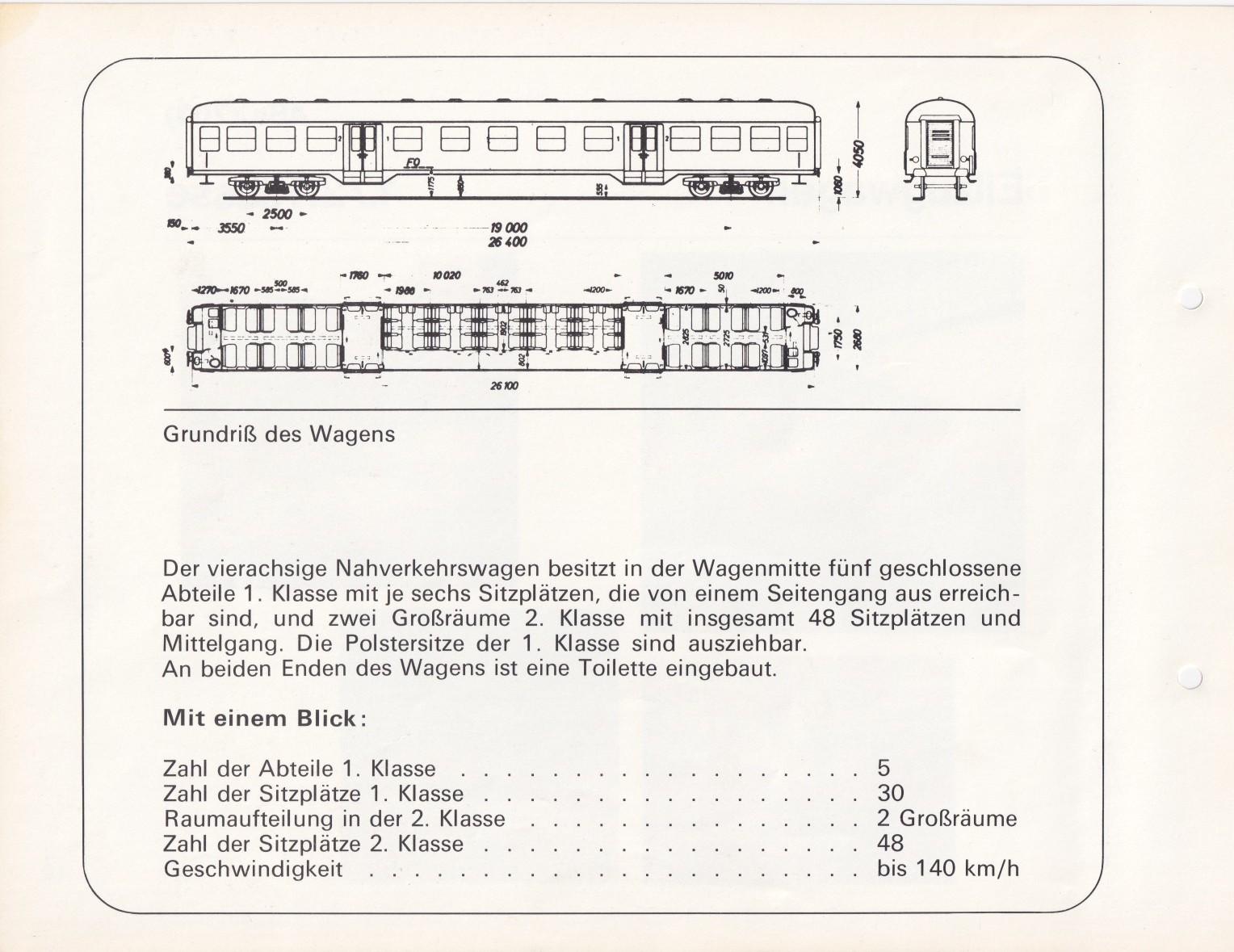 https://www.nullclub.de/hifo/Fahrzeuglexikon/Wagen16b.jpg