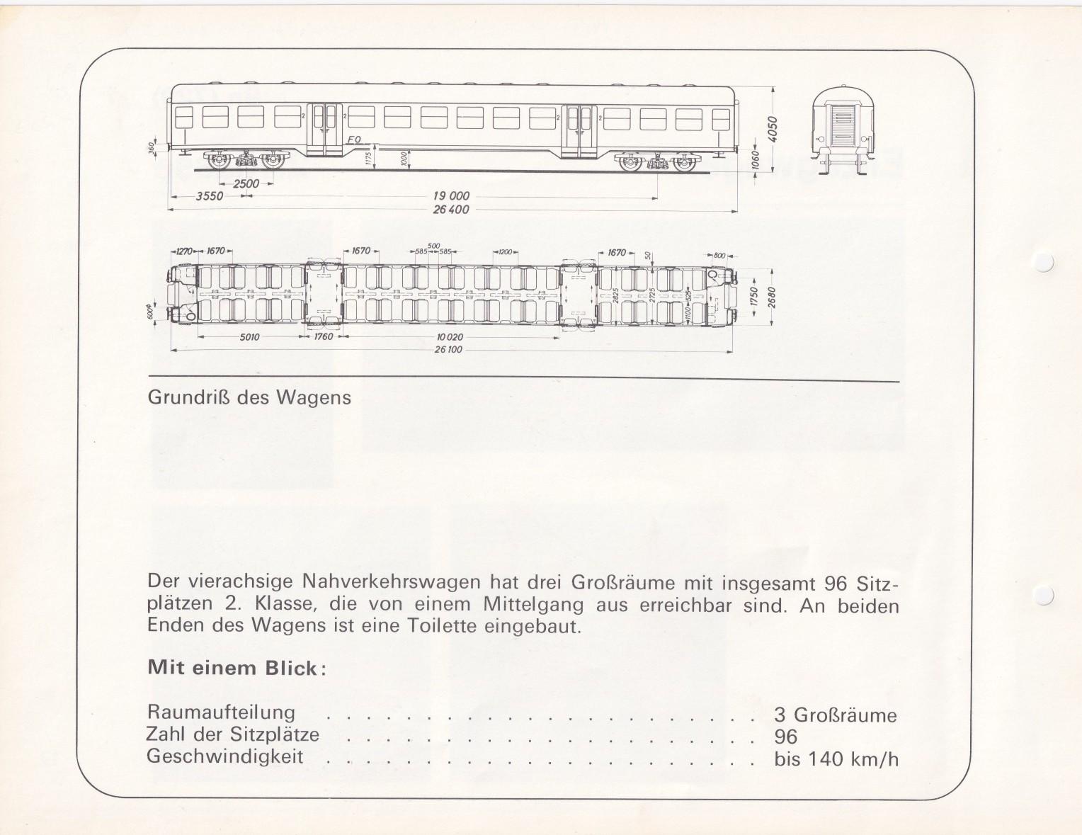 https://www.nullclub.de/hifo/Fahrzeuglexikon/Wagen17b.jpg