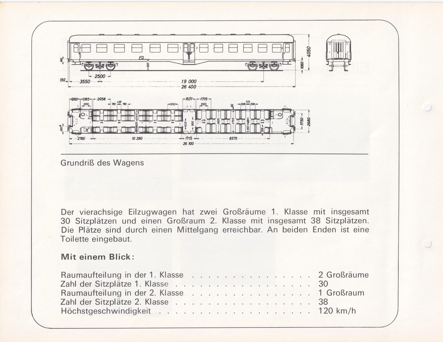 https://www.nullclub.de/hifo/Fahrzeuglexikon/Wagen18b.jpg