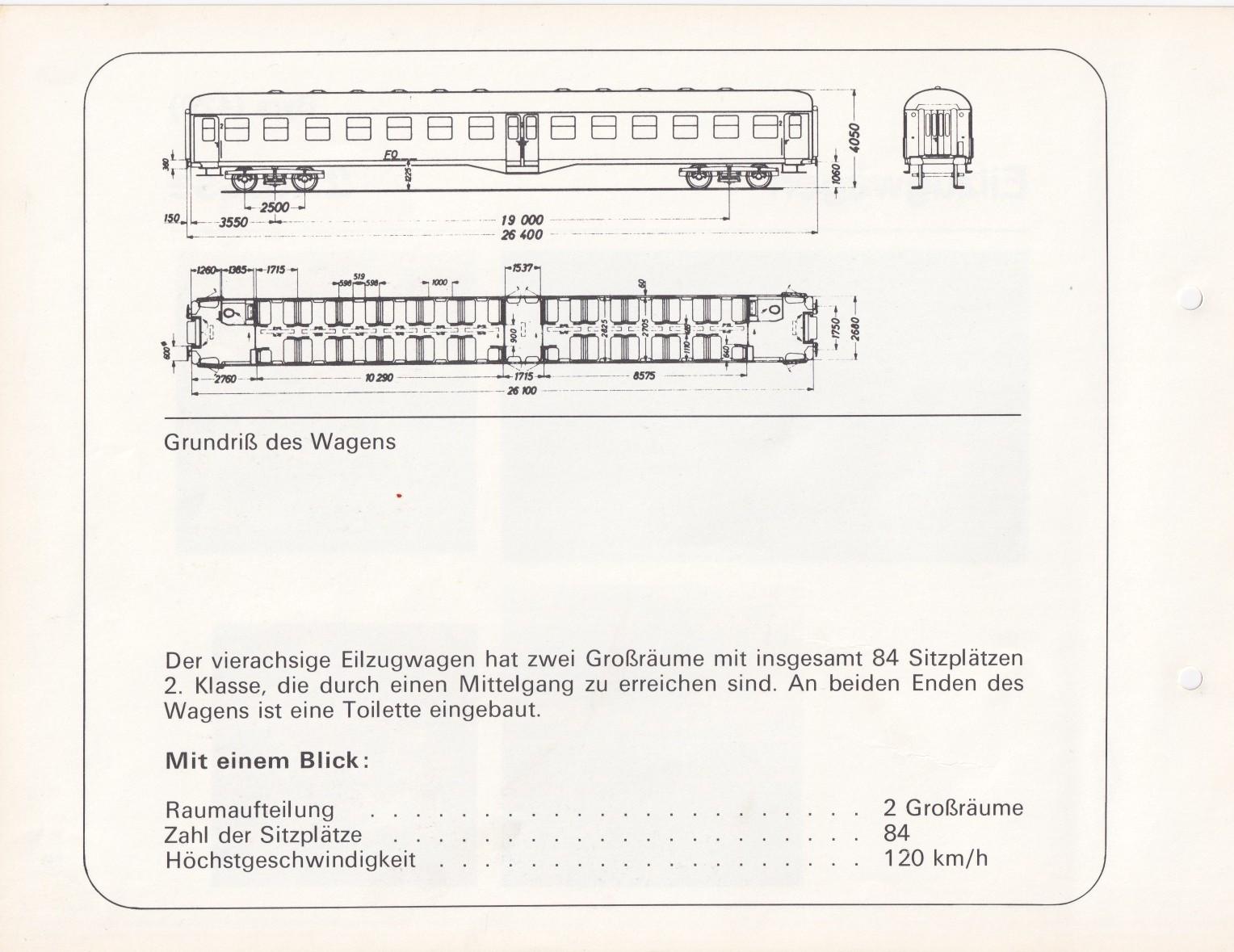 https://www.nullclub.de/hifo/Fahrzeuglexikon/Wagen19b.jpg