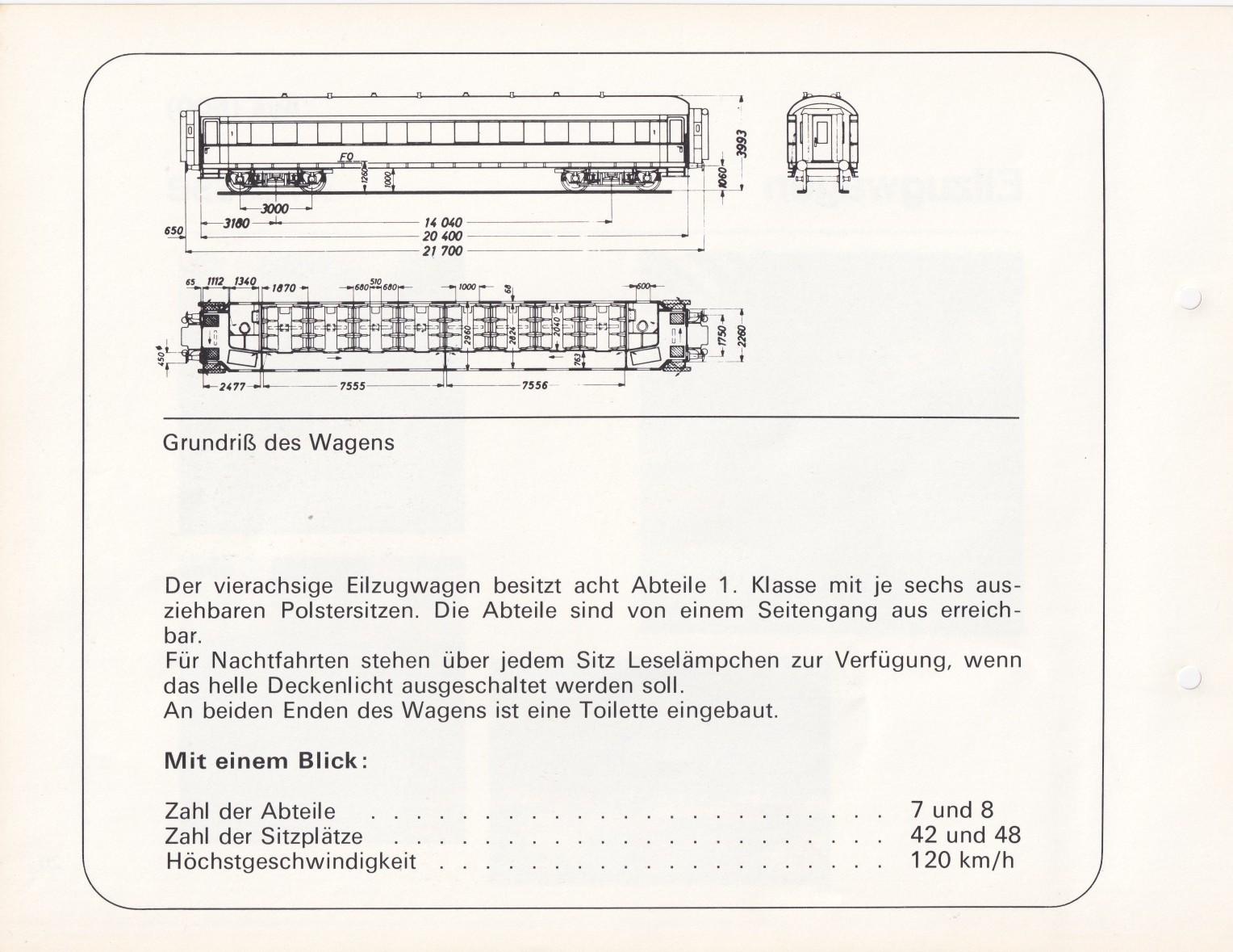 https://www.nullclub.de/hifo/Fahrzeuglexikon/Wagen20b.jpg