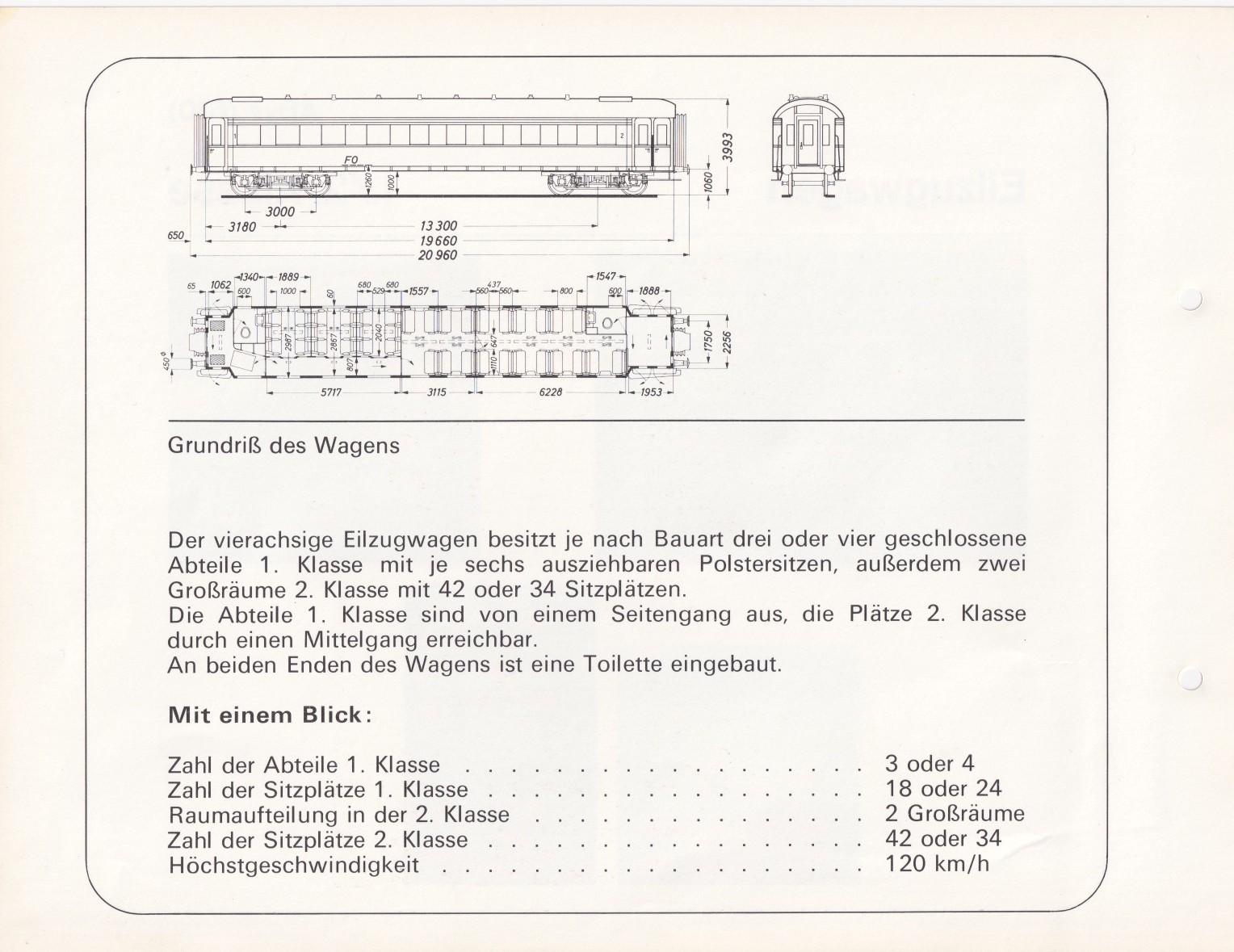https://www.nullclub.de/hifo/Fahrzeuglexikon/Wagen21b.jpg