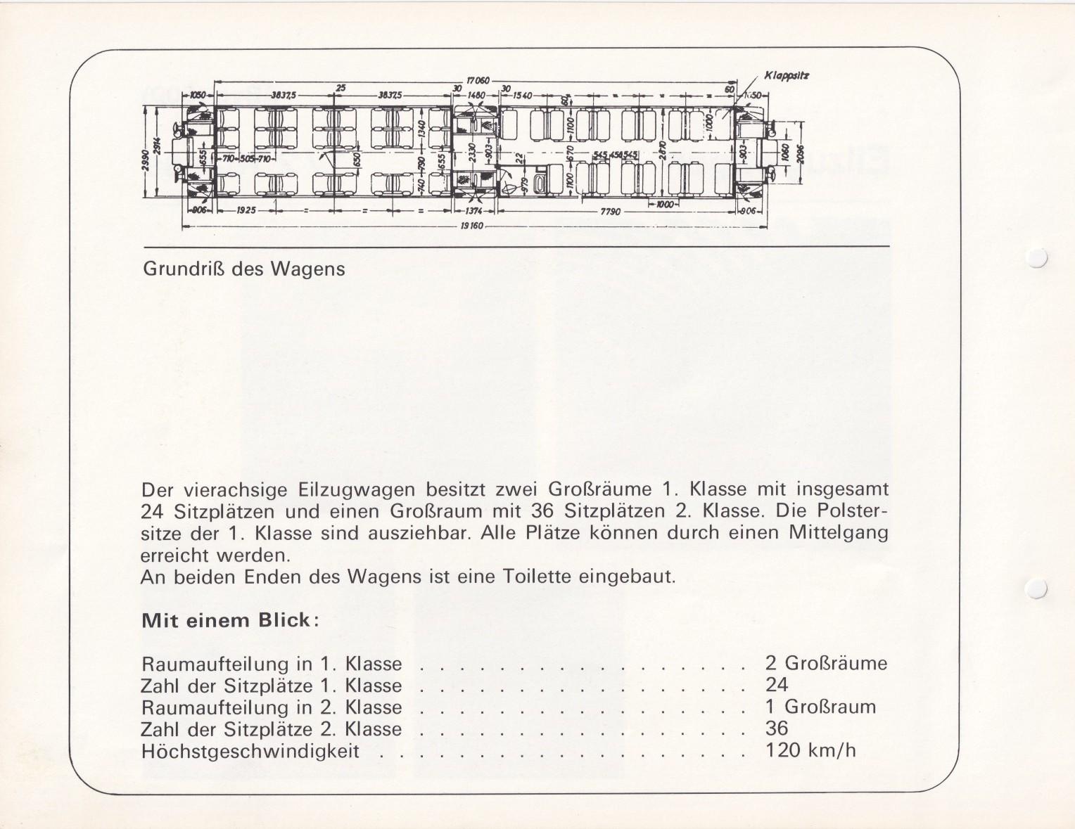 https://www.nullclub.de/hifo/Fahrzeuglexikon/Wagen23b.jpg