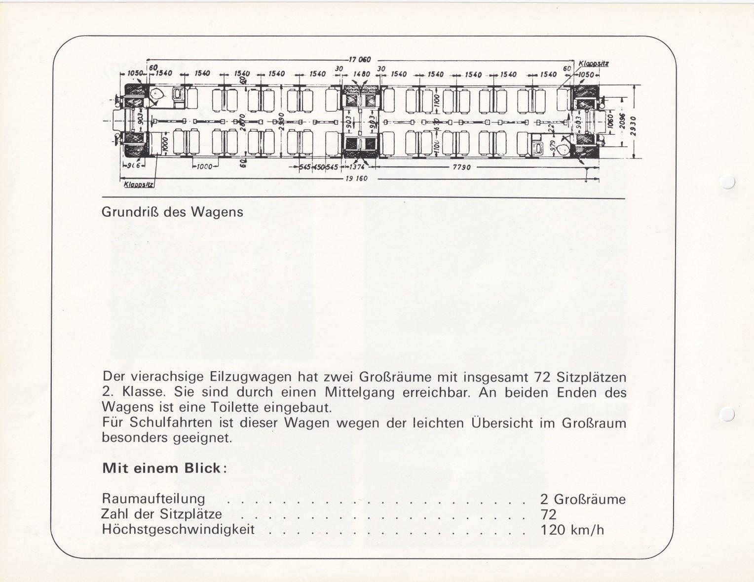 https://www.nullclub.de/hifo/Fahrzeuglexikon/Wagen24b.jpg
