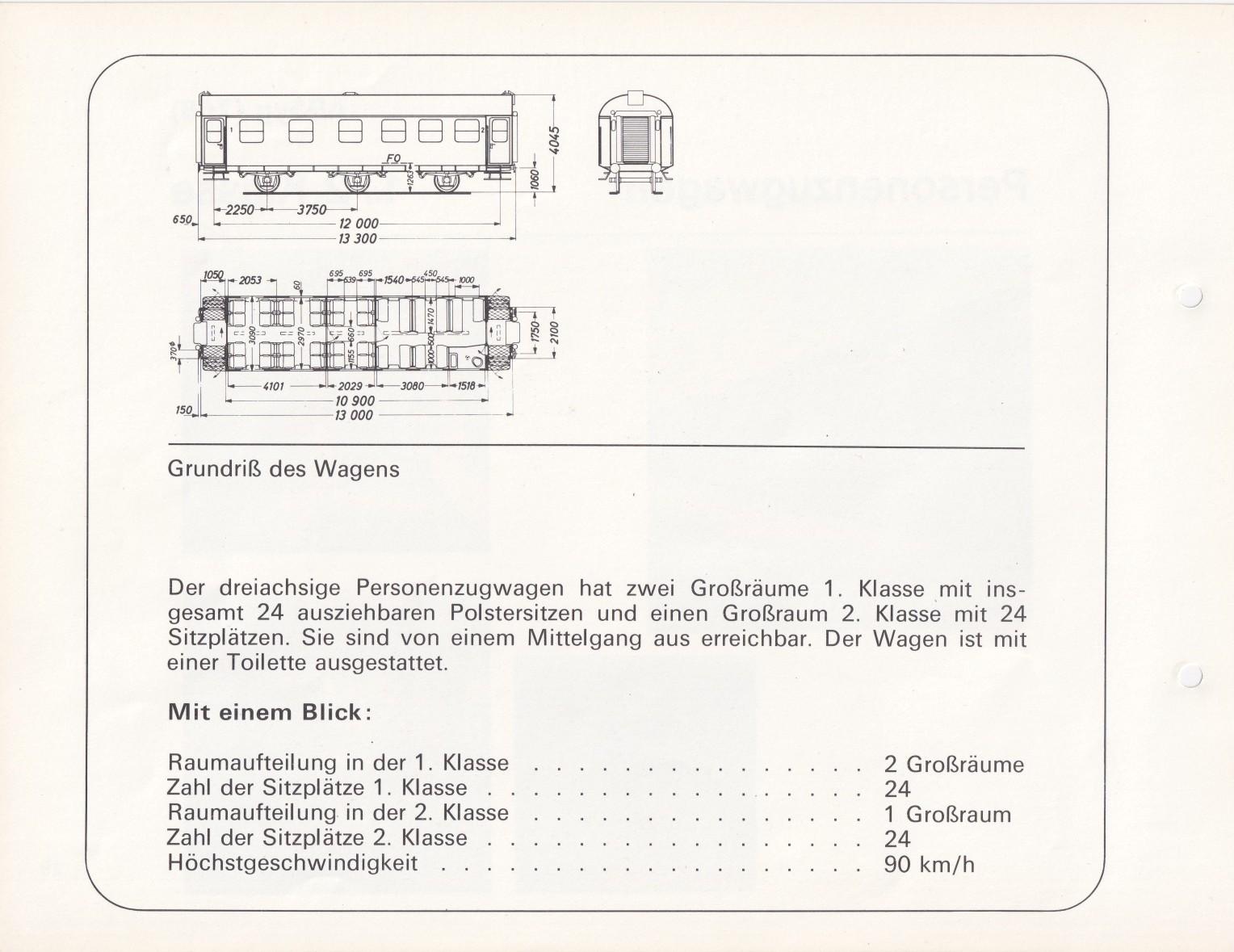 https://www.nullclub.de/hifo/Fahrzeuglexikon/Wagen25b.jpg