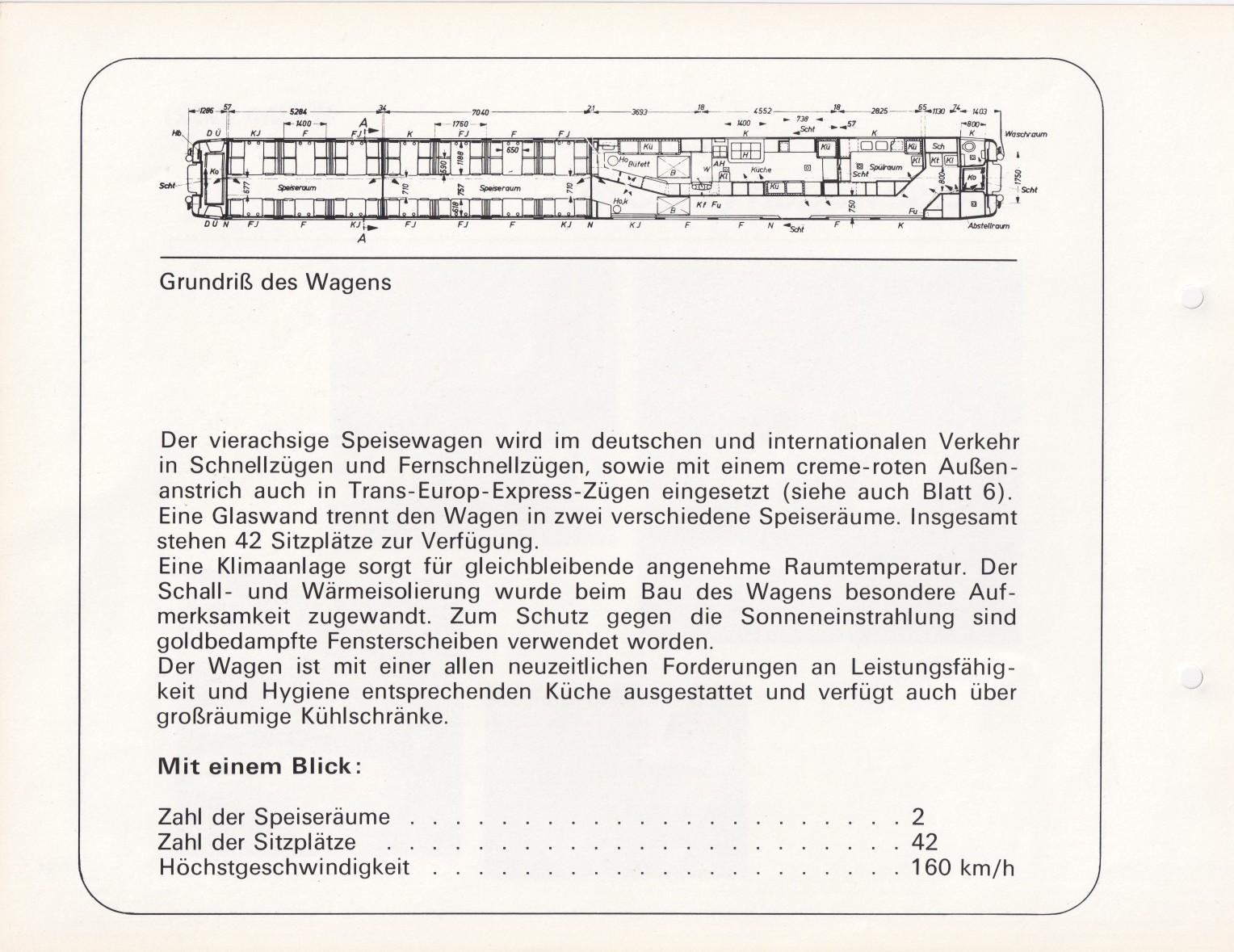 https://www.nullclub.de/hifo/Fahrzeuglexikon/Wagen31b.jpg
