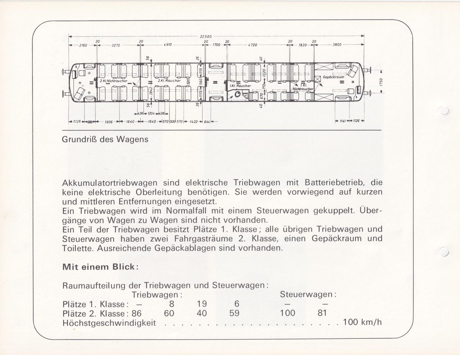 https://www.nullclub.de/hifo/Fahrzeuglexikon/Wagen50b.jpg