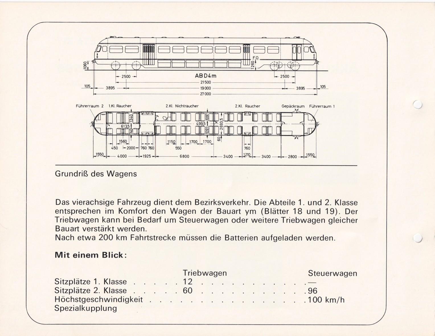 https://www.nullclub.de/hifo/Fahrzeuglexikon/Wagen50d.jpg