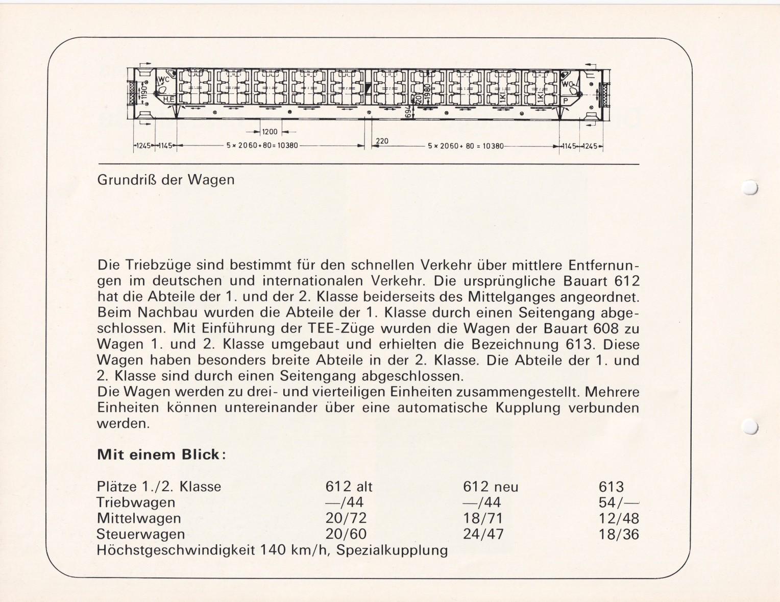 https://www.nullclub.de/hifo/Fahrzeuglexikon/Wagen50h.jpg